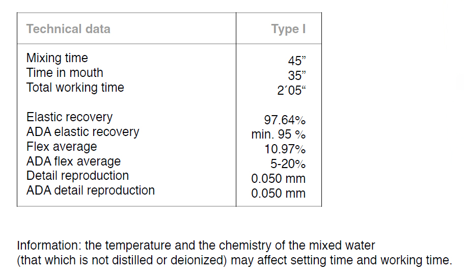 Max Print Chromatic Alginate 1lb Fast Set