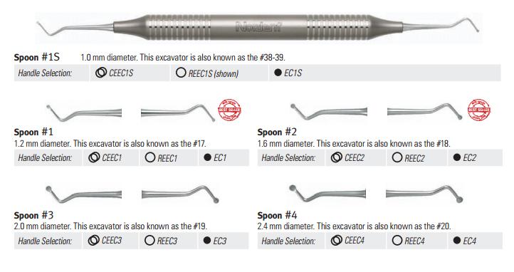 de excavator spoon 4 size 20 duralite round handle rh allfordentist com Schematic Circuit Diagram Schematic Circuit Diagram
